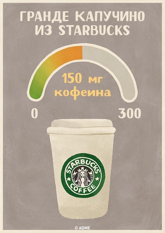 Иллюстратор Natalya Roshchenko специально для fotojoin.ru По материалам caffeineinformer