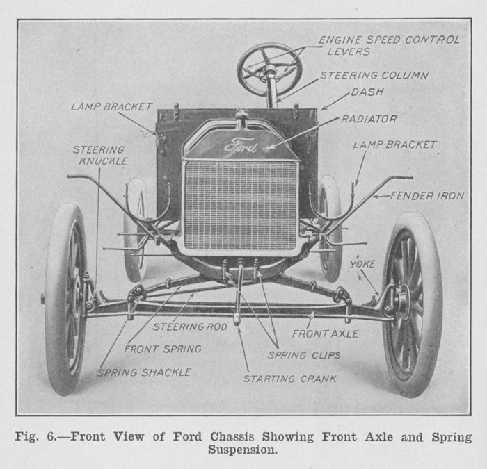 Передняя подвеска Ford Model T