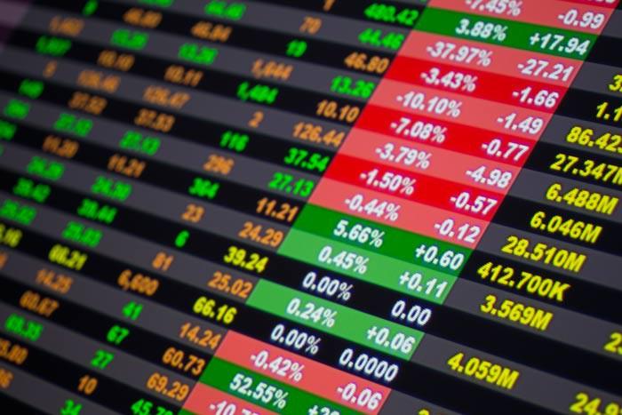 Российская валюта постепенно укрепляется цена на нефть растет