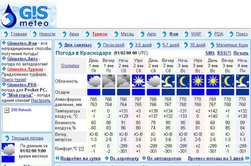 Москва погода гисметео погода