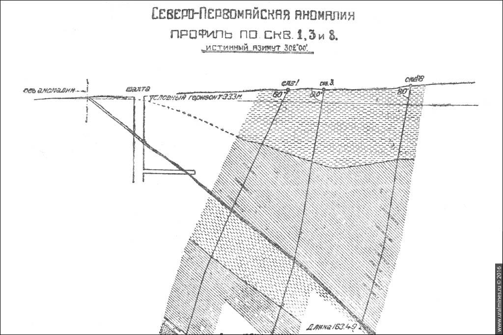 Карабашские медные рудники и медеплавильный завод