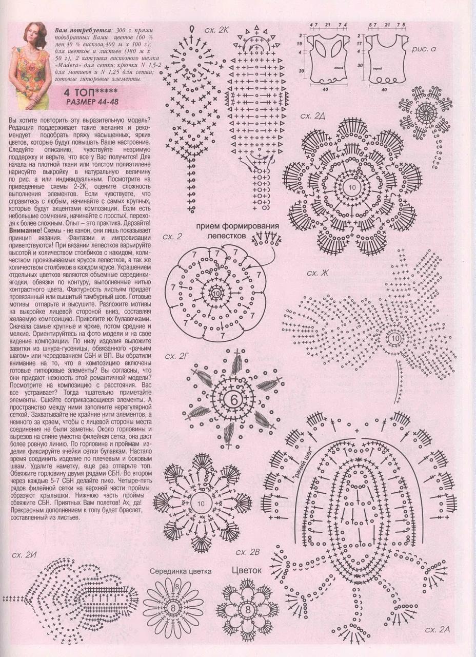 журнал мод вязание картинки со схемами секрет, что