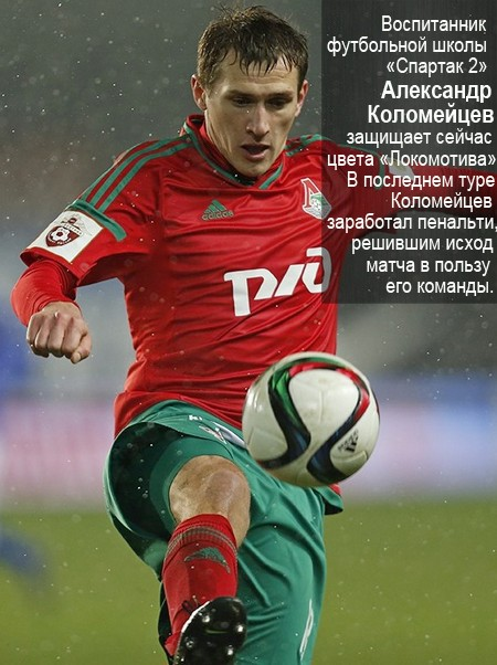 Выпускники московских футбольных академий. Александр Коломейцев.