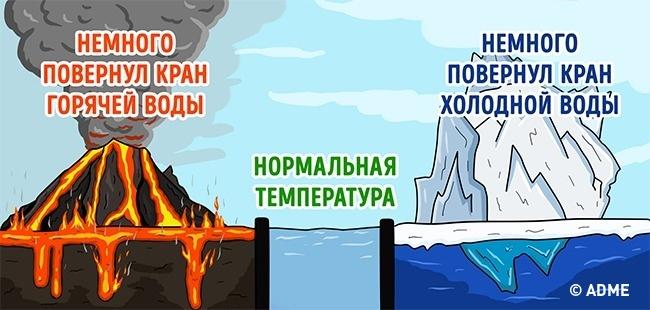 © Igor Kalashnikov / AdMe  Когда яговорю, что яголоден, амне отвечают: «Тыже только что по