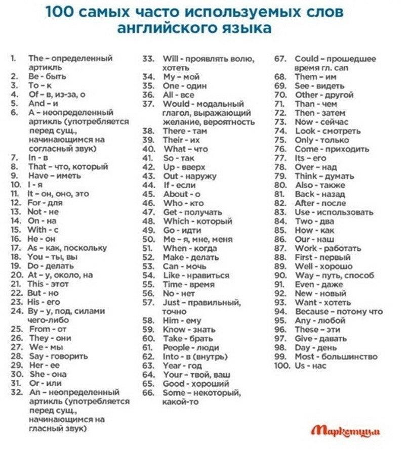 Цифры и числа на английском