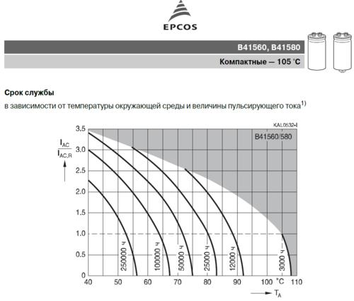 Электролиты в качественной японской технике. 0_13f05f_e1826e48_L