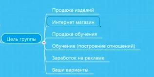 цель - для чего вы создаете группу ВКонтакте