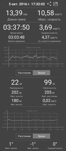 https://img-fotki.yandex.ru/get/124786/39707648.0/0_1525be_9e8ab487_L.jpg