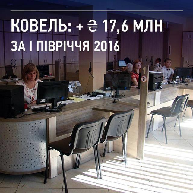 Децентрализация работает и вернет украинцам чувство хозяина на своей земле, - Гройсман. ФОТО