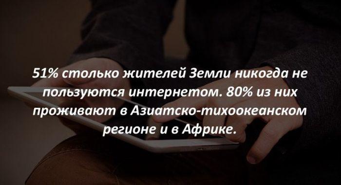 Факты в картинках