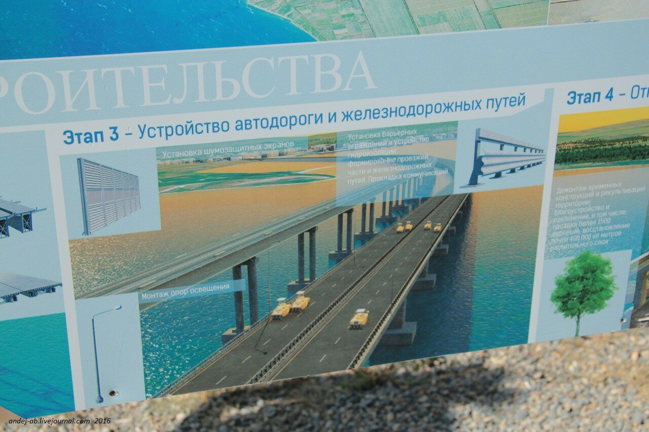 Устройство автодороги и ж/д путей на мосту