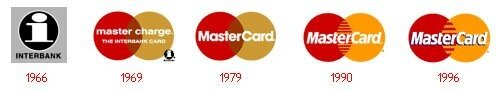 mastercard logo evolution