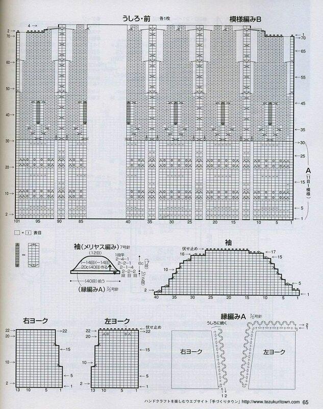 Вязание для детей спицами (модели, схемы) .