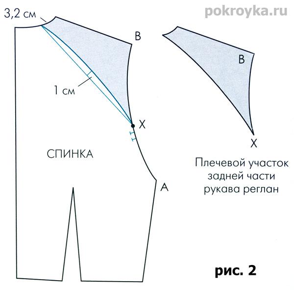 Выкройки рукав реглан на ткани