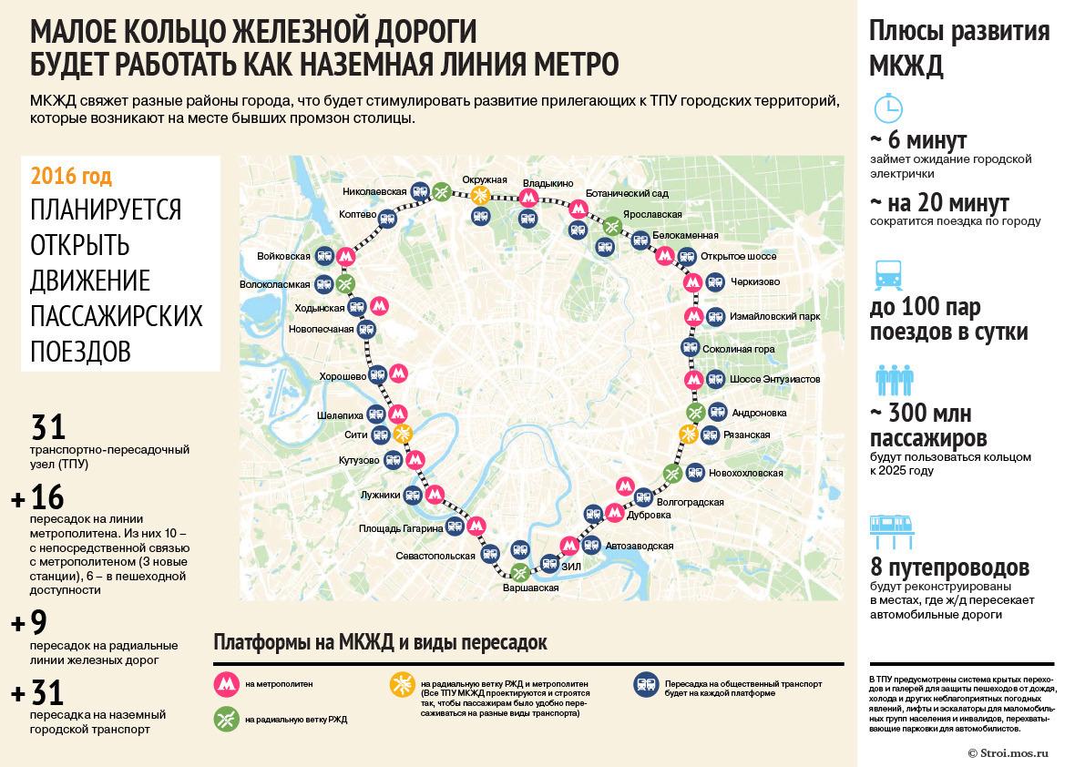 20150316_15-28-Малое кольцо железной дороги будет работать как наземная линия метро