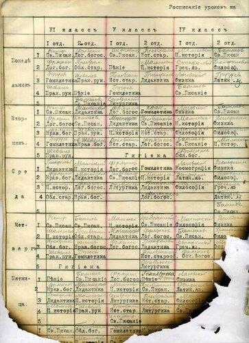 ГАКО, ф. 432, оп. 1, д. 4368, л. 93 об