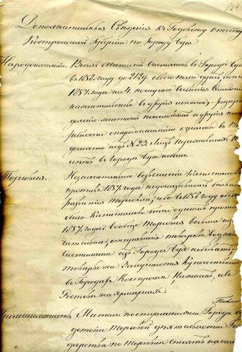 ГАКО, ф. 133, оп. 15, д. 2105, л. 124.