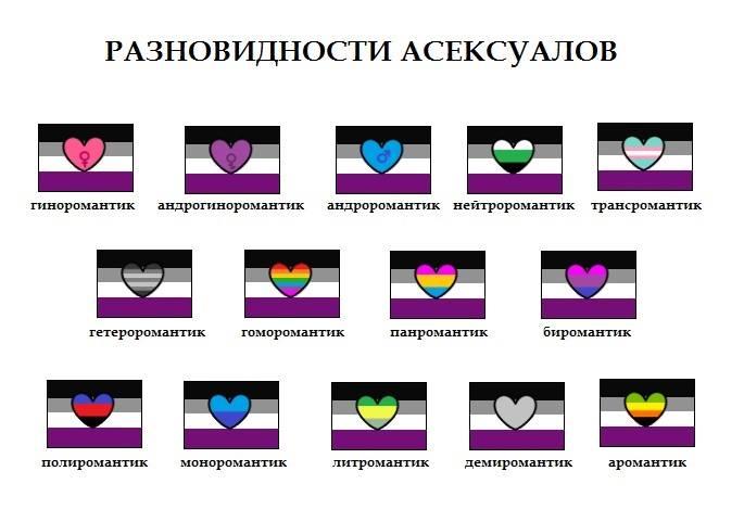 Движение асексуалов сайт вконтакте