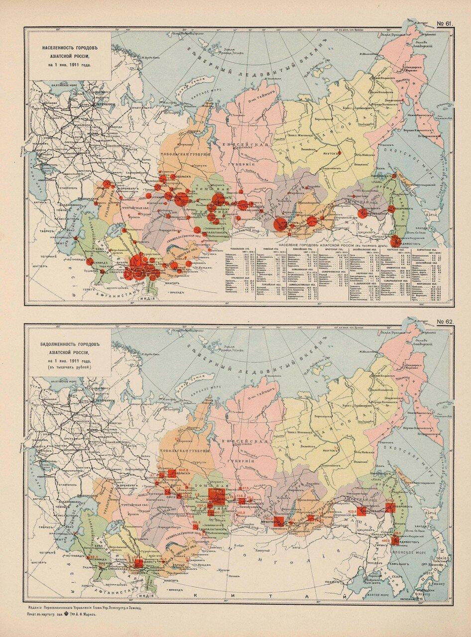 54. Населенность и задолженность городов Азиатской России