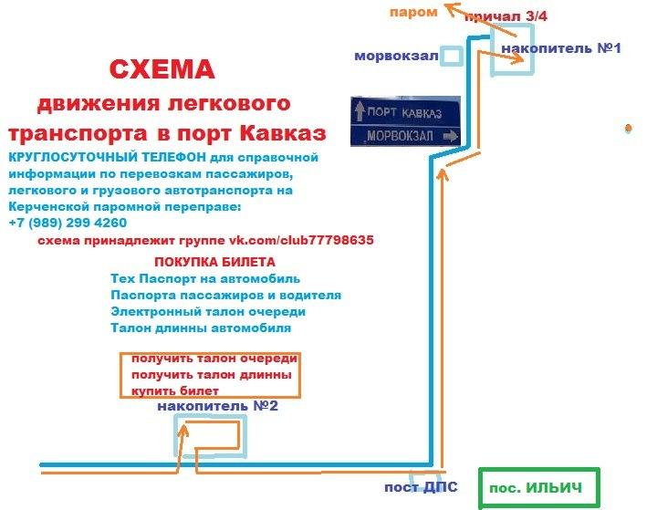 Схема движения легкового транспорта в порту Кавказ