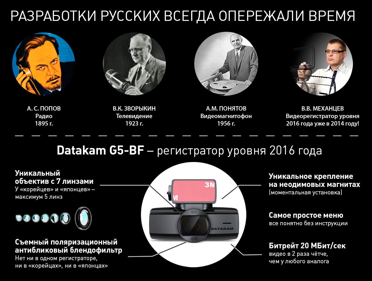 Русское конструкторское бюро создает «айфоны»-видеорегистраторы (7 фото)