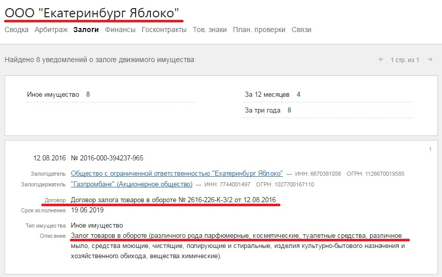 ООО Екатеринбург Яблоко (ИНН 6670381056) – Залоги – Контур-Фокус - Google Chrome.jpg