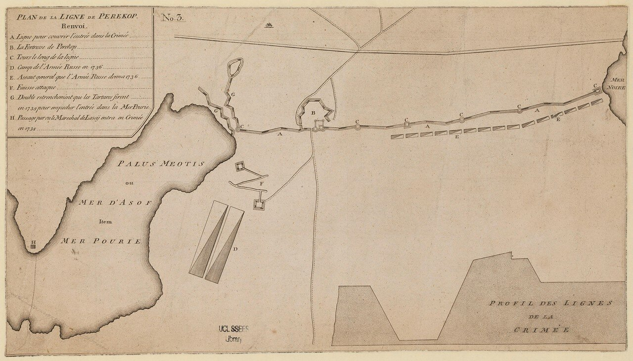 1739. План Перекопа