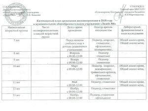 Календарный план диспансеризации в 2018 году в МОУ Лицей