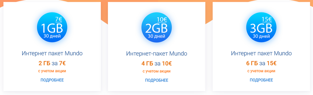 Доступный интернет в поездках по Европе.