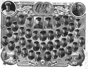 1941 г. Симферопольское Пехотное Училище. Выпуск пулемётчиков