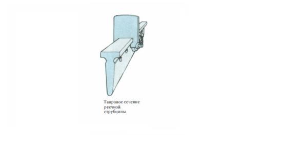 тавровое сечение струбцины