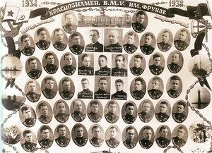 1938 г. Краснознамённое В.М.У. им. Фрунзе. 3 выпуск