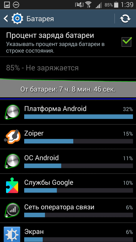 Zoiper energy