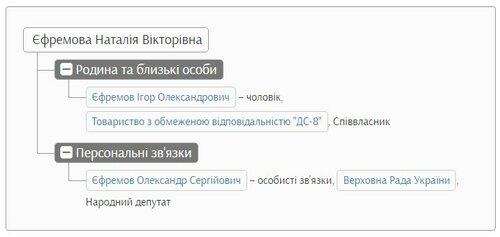 станица тм тов мтк ефремов