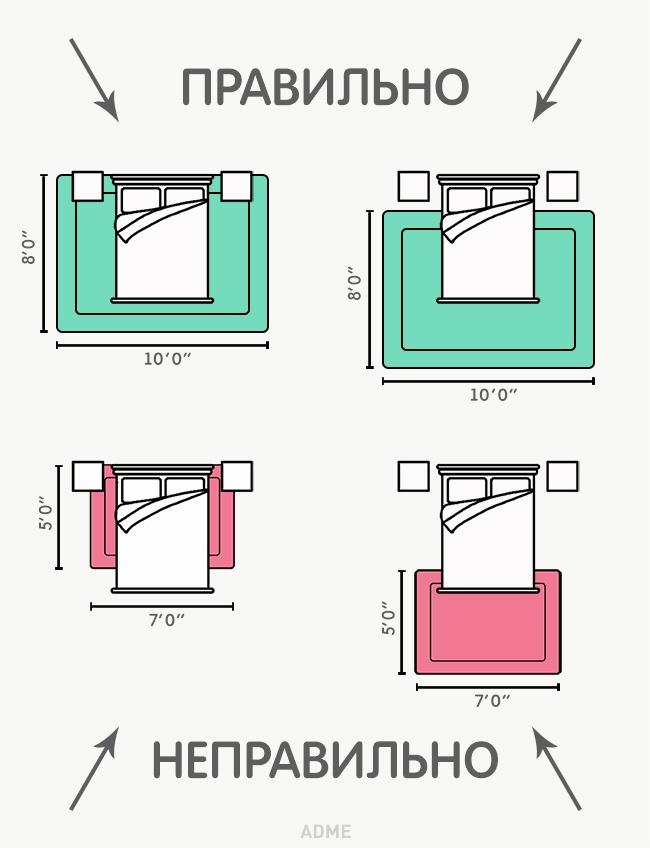 Как правильно стелить ковер вспальне.