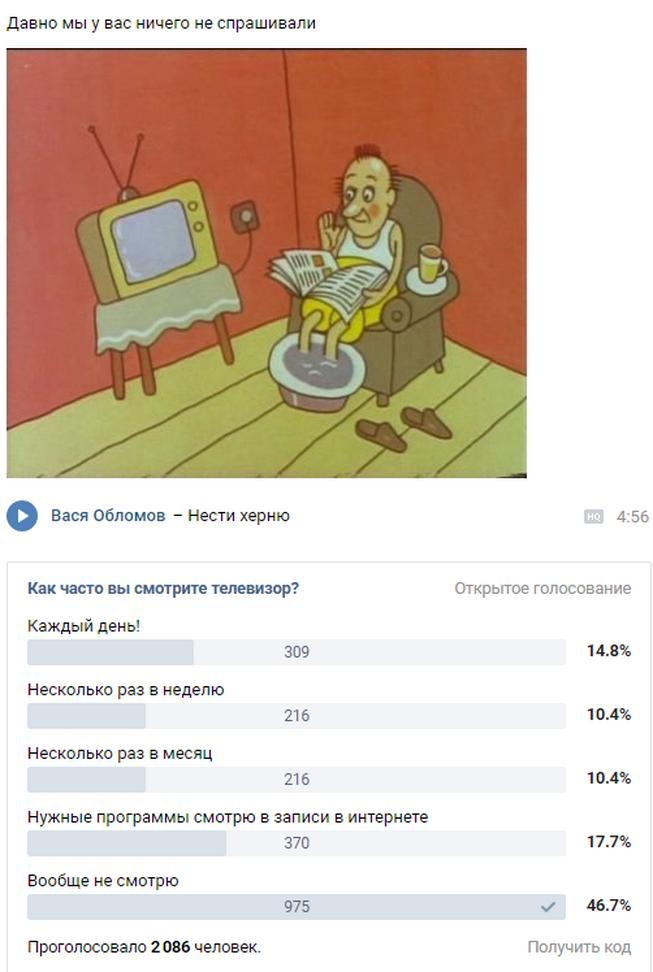 Как часто вы смотрите телевизор?
