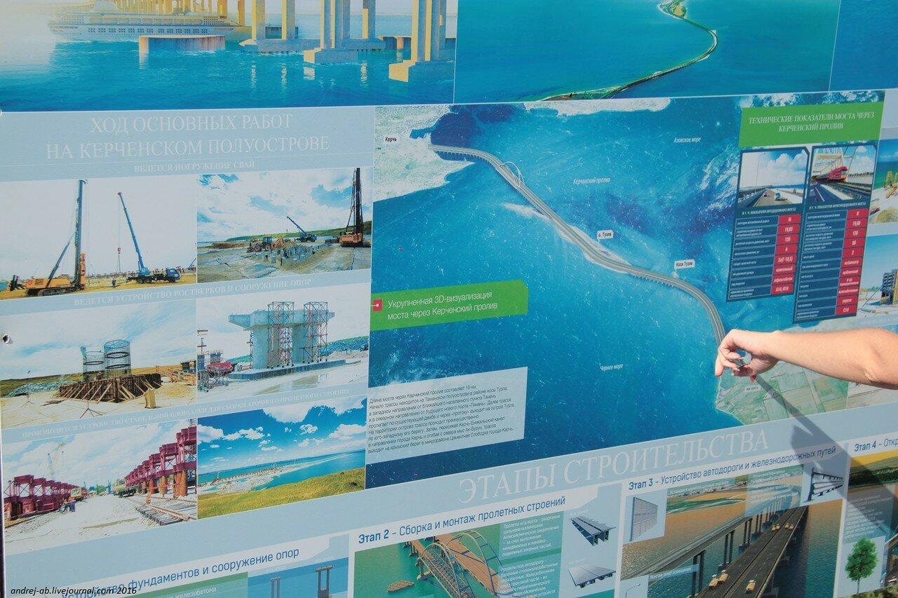 Плакат ход основных работ по строительству моста через Керченский пролив