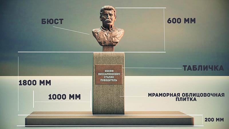 сталинПОСТ.jpg