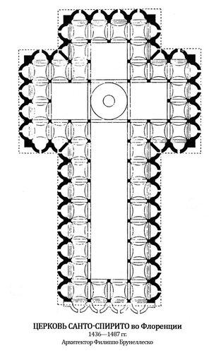 Церковь Санто-Спирито во Флоренции, план