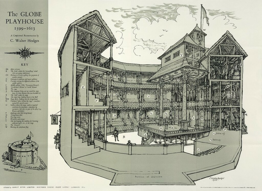 the popularity of the globe theater in william shakespeares time