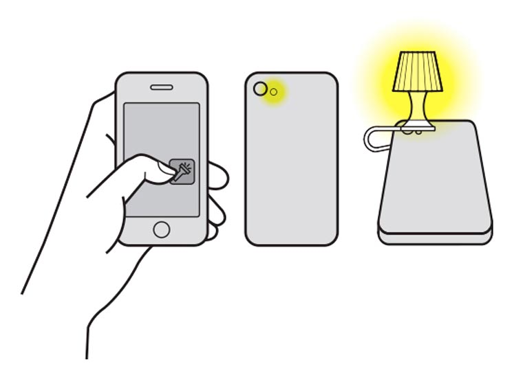 Luma - This tiny lampshade will turn your smartphone into a miniature bedside lamp