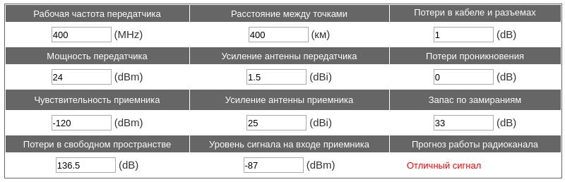 https://img-fotki.yandex.ru/get/145691/19264850.2/0_1926f8_dd1f9ec8_orig