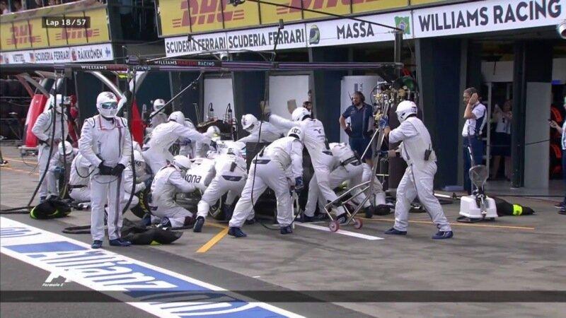 Рекорд! Самая быстрая смена колёс в истории «Формулы-1»
