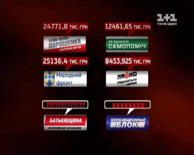 """Почему украинцы из собственного кармана должны финансировать работу политических партий, - """"Деньги"""" (видео)"""