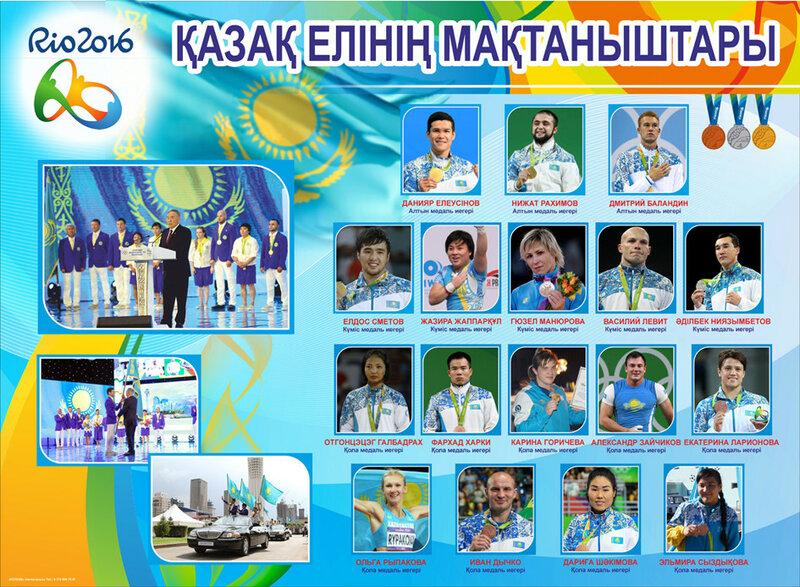 Олимпиада чемпиондары.jpg
