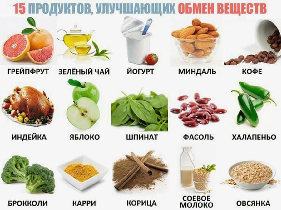 15 продуктов, улучшающих обмен веществ