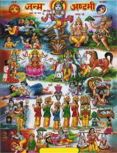 Шри Кришна и Его лилы