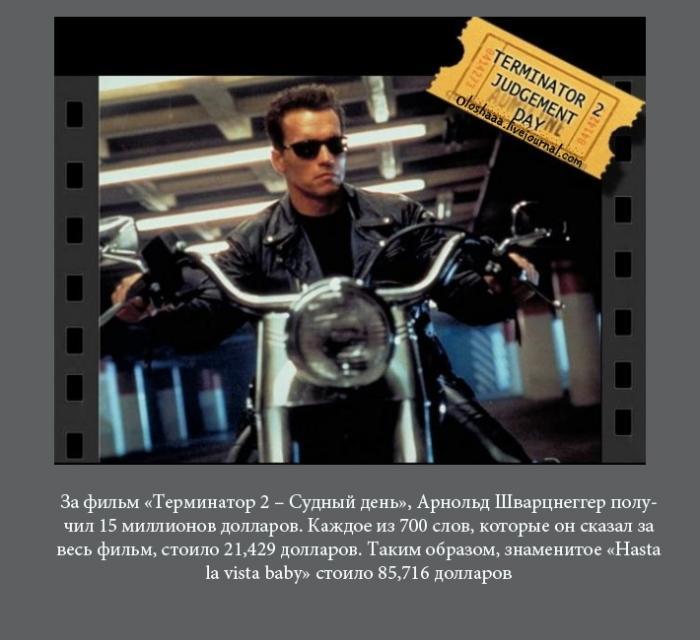 Факты про фильмы