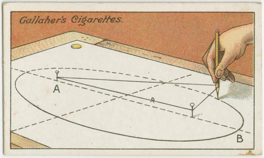 18. Как нарисовать эллипс Все знают про то, как нарисовать окружность с помощью нитки и гвоздика. Не