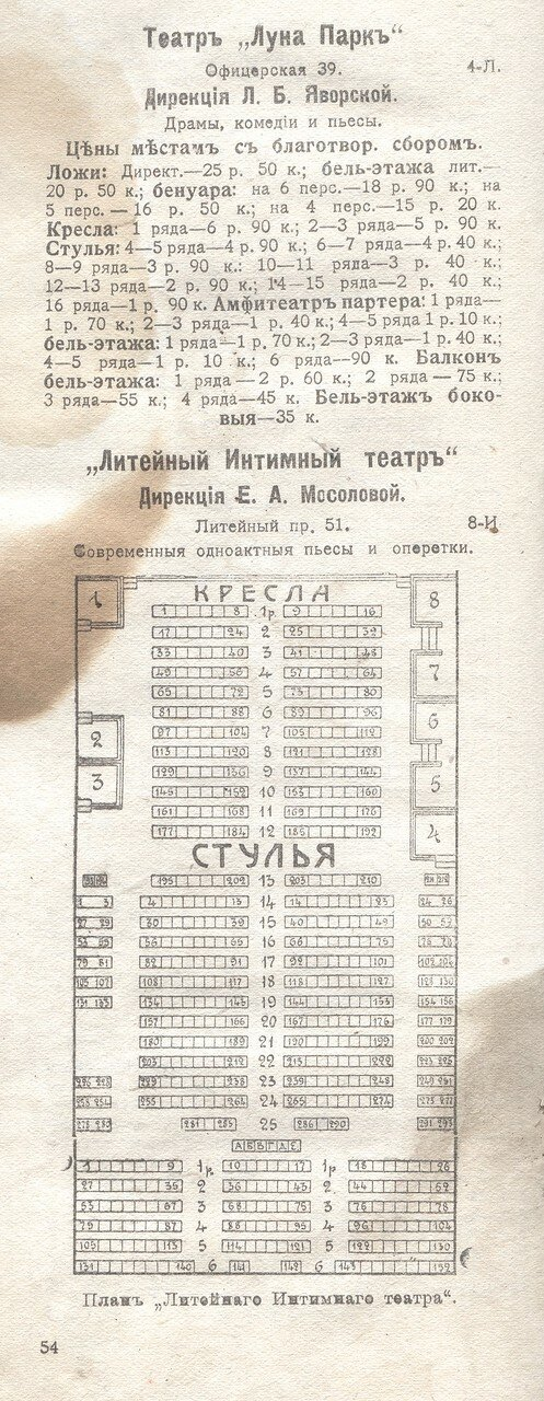 Путеводитель по Петрограду 1916 г.